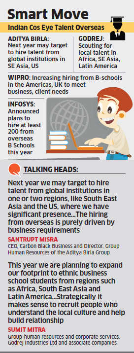 Indian companies like Godrej, Aditya Birla and Wipro cast fresh eye on glocal talent