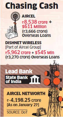 Swamped by debt, Aircel gets DoT nod to raise over Rs 21k crore via loans
