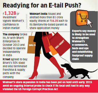 Walmart bets Rs 1,328 crore on India after recent break-up with Bharti