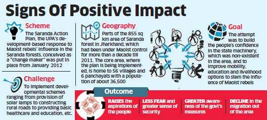 Positive effects of naxalism in india