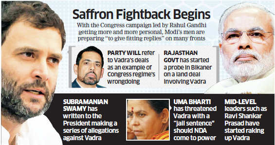 Lok Sabha polls: BJP may pose Vadra question to counter Rahul Gandhi's Narendra Modi barbs