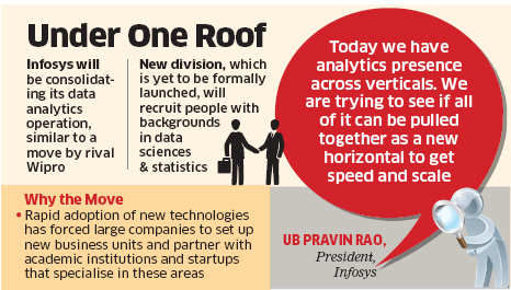 Infosys goes Wipro way, to merge data analytics operations under one roof