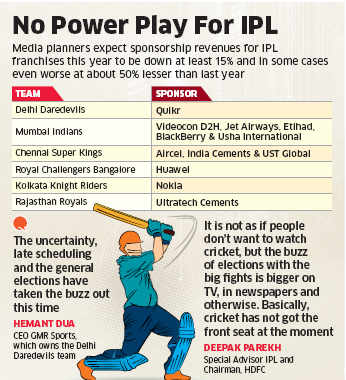 IPL kicks off, but lacks the usual carnival feel