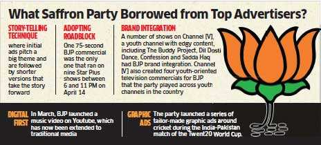 How BJP borrowed the corporate look, feel & touch of its ads from top advertisers