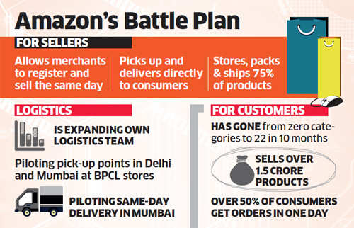 Amazon India is casting a snare to draw more small merchants into its fold as it battles India's top online retailers Flipkart and Snapdeal for supremacy in the country's booming ecommerce industry.