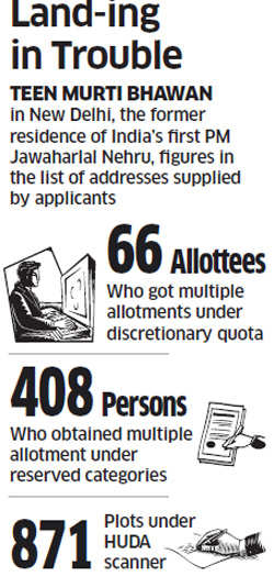 HUDA investigations reveal shocking details; Haryana plots 'given' on Teen Murti address