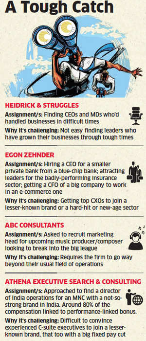Recruitment firms like Heidrick & Struggles getting out of comfort zones to find right fit for their clients