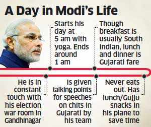 Lok Sabha polls 2014: How BJP's prime ministerial candidate Narendra Modi spends his day