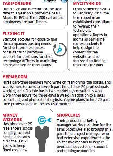 Startups take the flexi route to attract part-time workforce