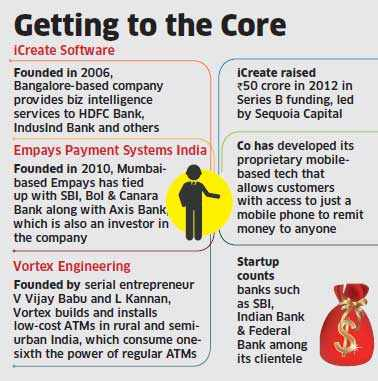 Indian startups emerge as preferred partners of country's banking sector