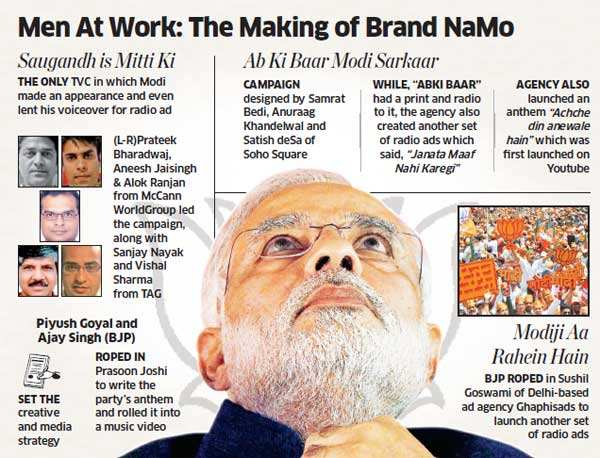 From Narendra Modi to brand Modi: Meet the team behind BJP's unprecedented poll campaign
