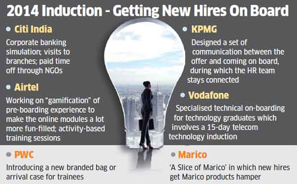 Recruiters like  Citibank, PWC, KPMG, Vodafone, Airtel, Marico think fresh to welcome new graduates