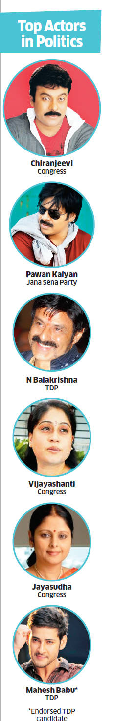 Telangana issue cast a shadow on Telugu film industry and entry of actors into politics