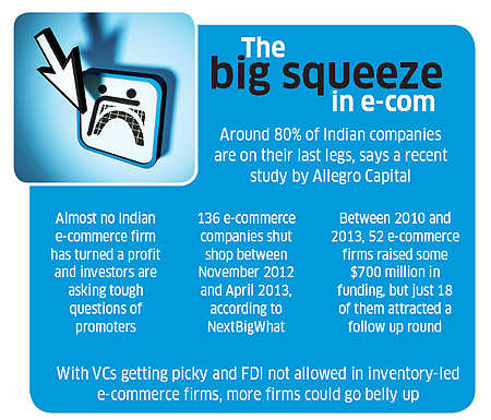 The big squeeze in e-com