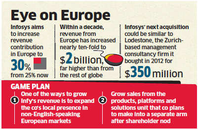 Infosys may eye acquisitions in Nordic countries, says president BG Srinivas