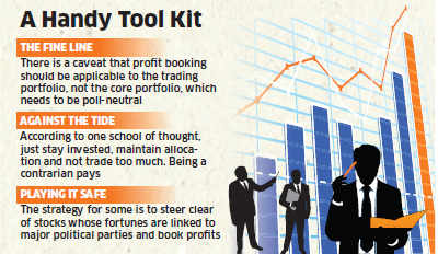 Poll volatility takes hold as May 16 approaches; time to book profits as risks mount