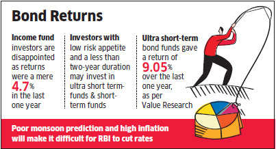 Play safe in an uncertain market, invest in short-term funds