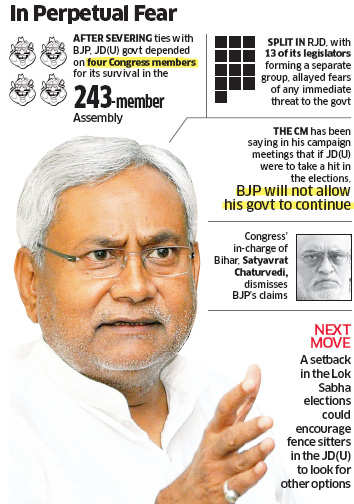 Sushil Kumar Modi predicts Nitish Kumar government's fall, JD(U) hits back