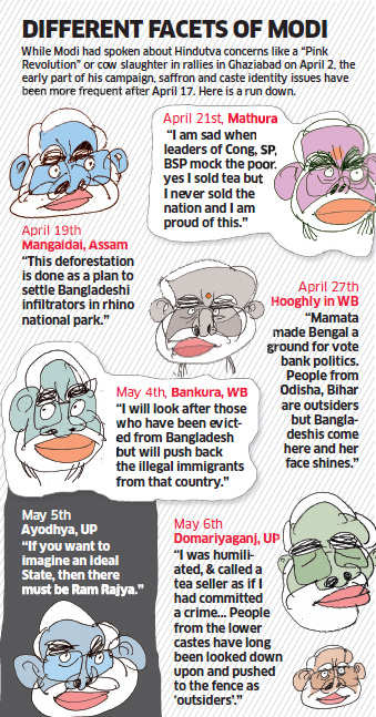 Narendra Modi's nine poll avatars: Campaign began with development, acquired a saffron hue and finally took a caste identity