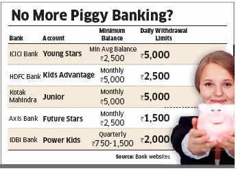 After RBI's move to allow minors to open bank account, parents need to keep an eye on their fund usage