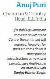 Real Estate Regulation Bill partly draconian: Anuj Puri, JLL India