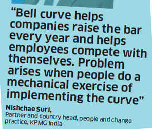 Employee assessment tool 'bell curve' loses popularity; companies look at new age tools