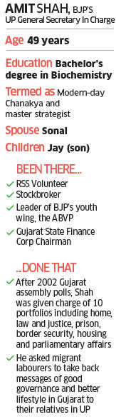 Amit Shah: From a stock broker to Narendra Modi's trusted aide
