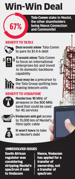 Tata Communications sell Neotel stake to Vodacom for $680mn cash