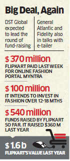 Flipkart set to raise $500 mn from DST Global; plans to invest $100 mn in fashion category