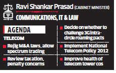 Retrospective taxes should be avoided: Ravi Shankar Prasad