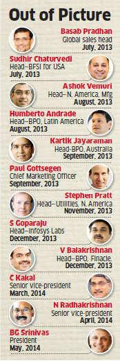 BG Srinivas, Infosys President & Member of Board, resigns