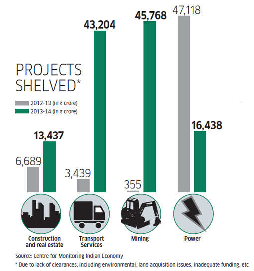 NDA to remove bottlenecks to projects without giving the environment short shrift