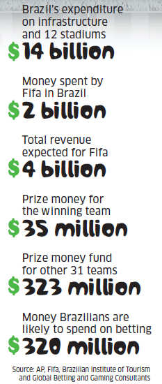 Football World Cup 2014: Brazil & FIFA set to rake in money