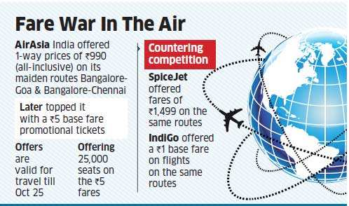 SpiceJet, IndiGo catch up with AirAsia, trigger a fare war in Indian air space