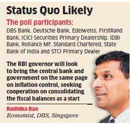 Raghuram Rajan may hold rates, wait for signals from Arun Jaitley, El Nino