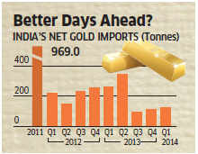 Falling gold turns a good investment grab; prices may dip further to 25,000 levels
