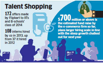 Flipkart gears up to recruit management and technology talent from Harvard, Wharton and Stanford