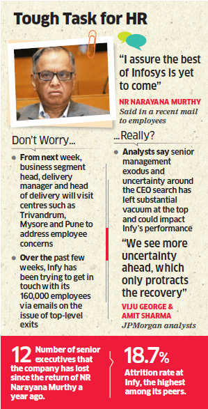 Infosys to say 'all is well' to jittery staff across the country, lift morale