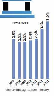 Budget 2014: Four factors that could derail NDA govt's good mood