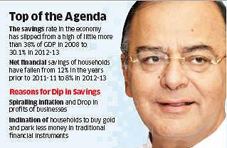 Financial market watchdogs ask FM Arun Jaitley to raise 80C deduction limit