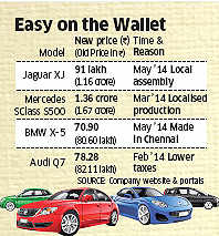 Prices of luxury car models drop by Rs 10-30 lakh in couple of months
