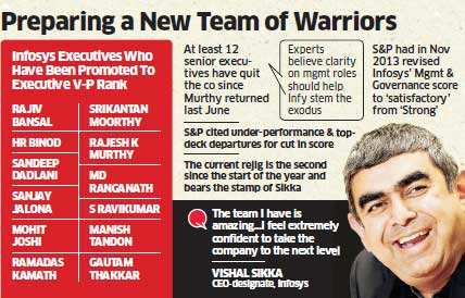 Vishal Sikka's arrival at Infosys brings promotion for 12 executives