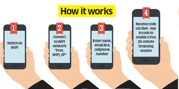 Tata Docomo to turn CP into a WiFi Hotspot