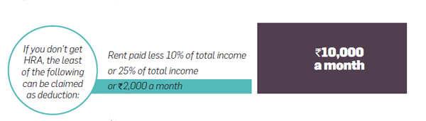 Ten tax changes needed in Budget 2014