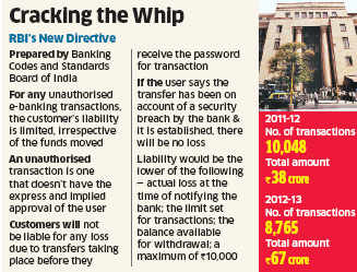 Reserve Bank of India moves to protect victims of online fraud