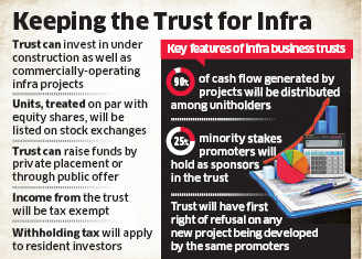 Budget 2014: Government to create investment vehicle to boost infrastructure sector