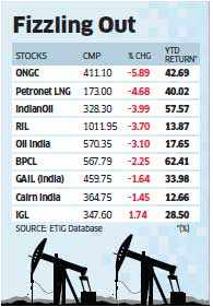 Deferred gas price hike singe petro stocks
