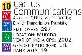 Best companies to work for 2014: How Cactus is stringing together its diverse niche talent