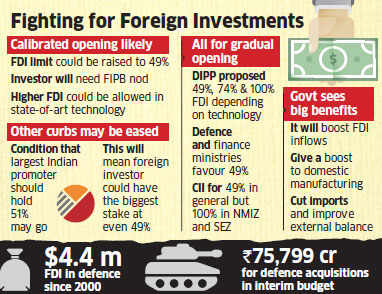 Defence FDI boundary to be pushed back step at a time