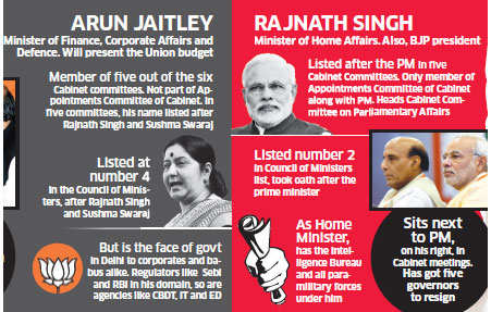 Arun Jaitley or Rajnath Singh: Who's No.2 in Narendra Modi's government?